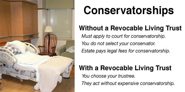 Conservatorship Points